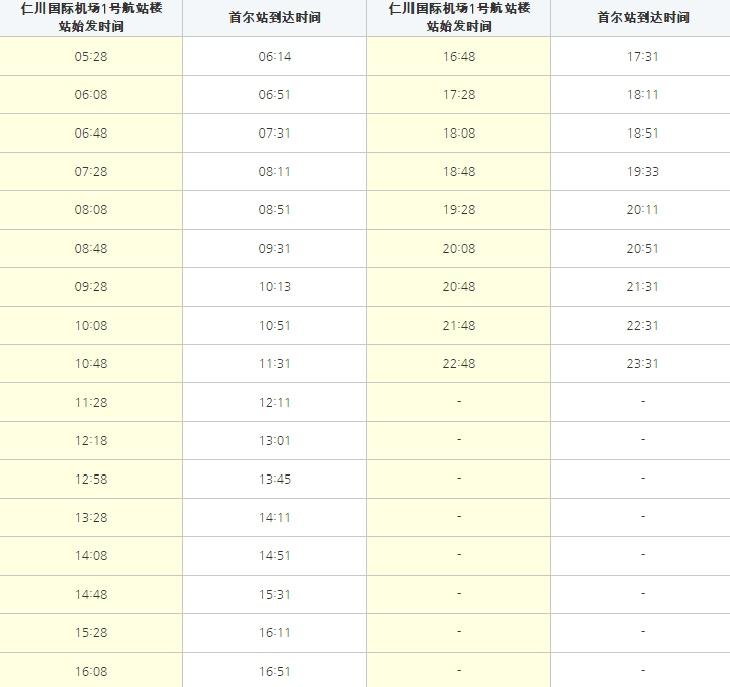 仁川机场第1旅客航站楼-首尔站发车时间表.jpg