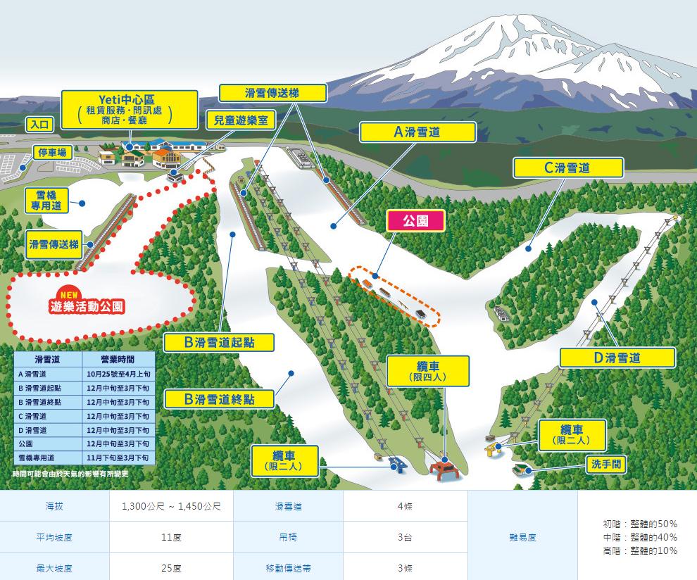 富士山二合目Yeti滑雪場